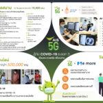 "AIS 5G สู้ภัย COVID-19 ระลอก 3 ""เชื่อมต่อ ช่วยเหลือ เพื่อคนไทย"" ดึงศักยภาพเทคโนโลยี 5G สอดประสานภาคสาธารณสุขไทย เดินหน้าฝ่าวิกฤต"