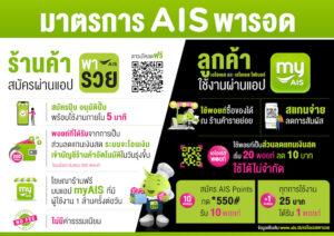 """AIS 5G กางแผน """"มาตรการพารอด"""" ร่วมเซฟร้านเล็กฝ่าวิกฤต ด้วย แอปฯ """"เอไอเอส พารวย"""" ชวนลูกค้าช็อปแล้วใช้พอยท์เป็นส่วนลดแทนเงินสด ช่วยร้านเล็ก ร่วมพารอดไปด้วยกัน"""